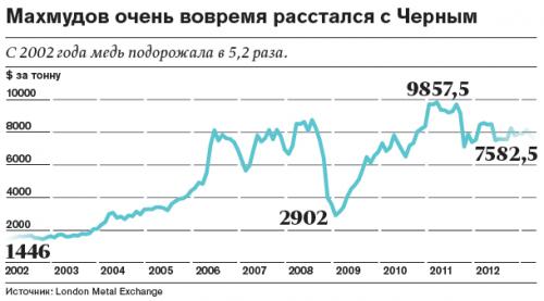 Snimok_ekrana_2013-04-16_v_14.55.58