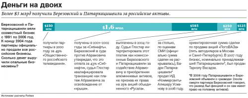Snimok_ekrana_2013-05-07_v_17.38.42