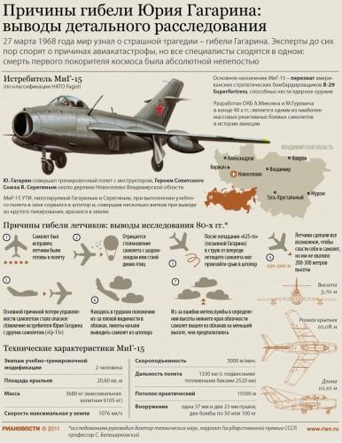 © РИА Новости, Инфографика. Артем Семенов