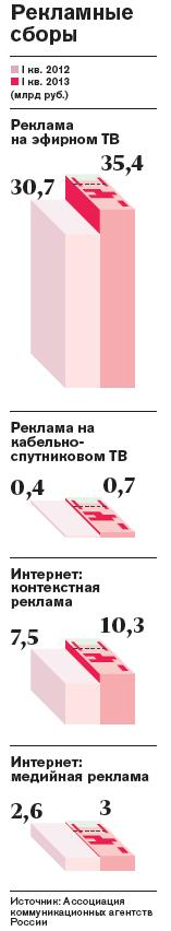 Snimok_ekrana_2013-05-22_v_12.46.37