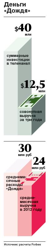 Snimok_ekrana_2013-05-22_v_12.48.07