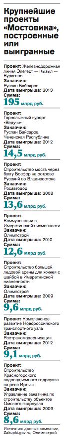 Snimok_ekrana_2013-06-04_v_11.42.06