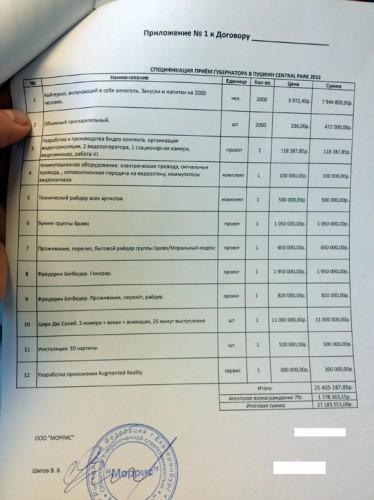 Подписанная смета, которая, как утверждают источники Znak.com, является частью договора с «Монетным щебеночным заводом»