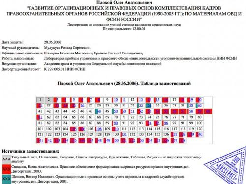 """Олег Плохой, которого президент Владимир Путин поставил во главе созданного накануне специального управления по противодействию коррупции, оказался недобросовестным исследователем, если верить расследованию сообщества """"Диссернет"""" dissernet.org"""