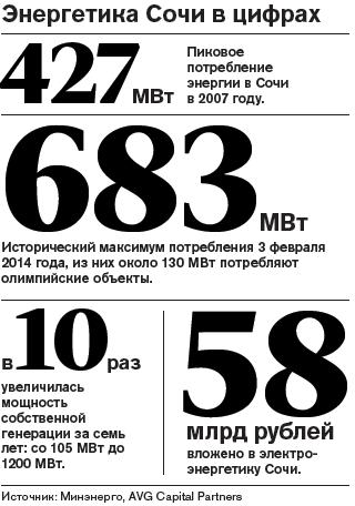 Snimok_ekrana_2014-03-13_v_16.34.45