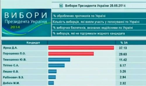 Изображение, продемонстрированное в эфире Первого канала