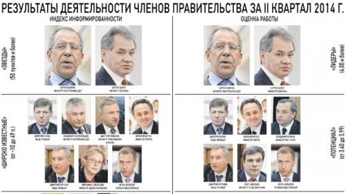 ministr1