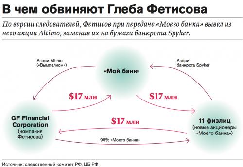 Snimok_ekrana_2014-08-18_v_13.40.29