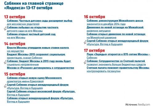 Работа яндекс ру иваново - 135