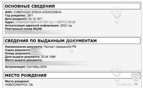 По паспорту и официальным документам Лена Ленина значится как Елена Алексеевна Сувернева 1971-го года рождения