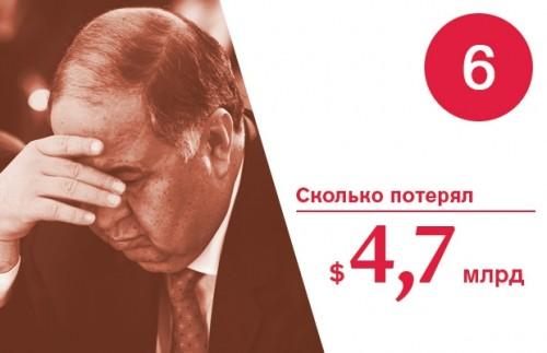 фото Алексея Майшева для Forbes