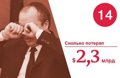 фото Дмитрий Духанин/Коммерсантъ