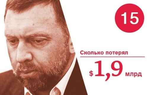 фото Артёма Голощапова для Forbes