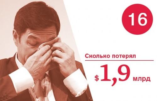 фото Григория Собченко для Forbes