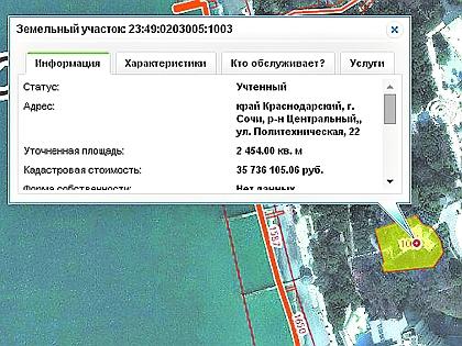 На кадастровой карте видно, сколько на самом деле стоит проданный участок в Сочи Фото: архив редакции