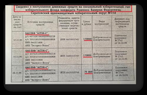 Скриншот выписки о поступлении денег на счет одномандатника по округу № 158 Рашкина В.Ф.