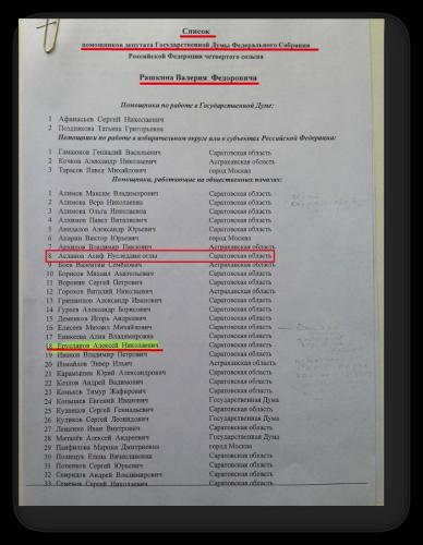 Скриншот списка помощников депутата ГД РФ четвертого созыва Рашкина В.Ф.