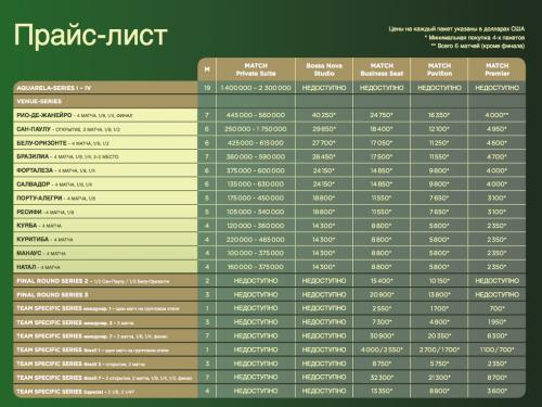 Скриншот из брошюры ФИФА по билетам на ЧМ-2014