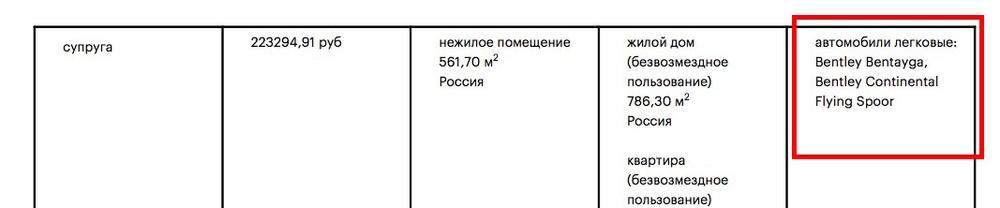 Трехэтажный пентхаус для депутата Слуцкого